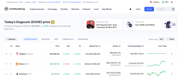 CoinMarketCap has jokingly (we think) added MODEL3 TESLA as the Top 0 coin.