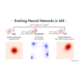 Evolving Neural Networks in JAX - Rob's Homepage