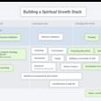 Using Roam for your spiritual growth stack | RoamBrain.com