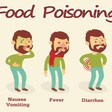 What is Food Poisoning?