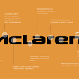 McLaren Group by Newlyn