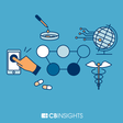 Big Tech In Healthcare: How Tech Giants FAMGA are Targeting the $3T Industry | CB Insights Research