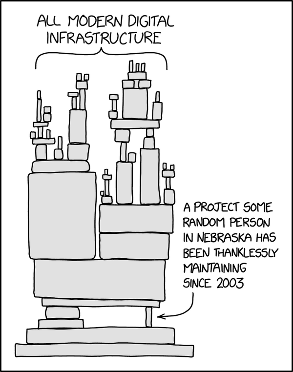 XKCD: Dependencies: How the world stands on the shoulders of tiny entities