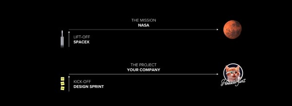 Why design sprints are like SpaceX