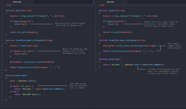 BaseCode - a field guide to writing code that lasts