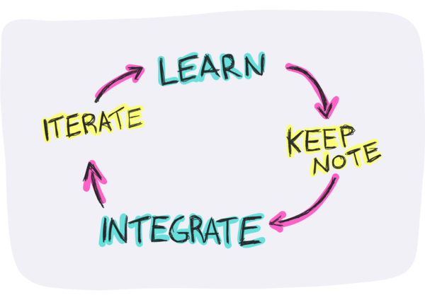 An effective learning loop