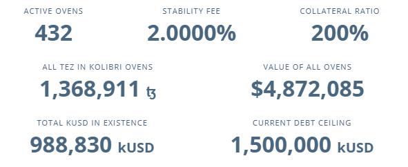 Kolibri.finance