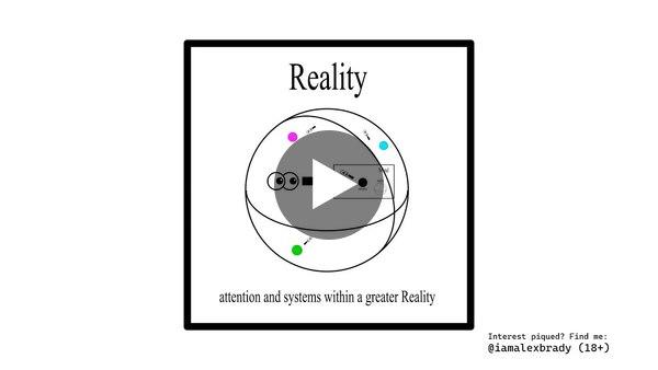 Visualization: Higher Selfs | Mind Identity | alex brady