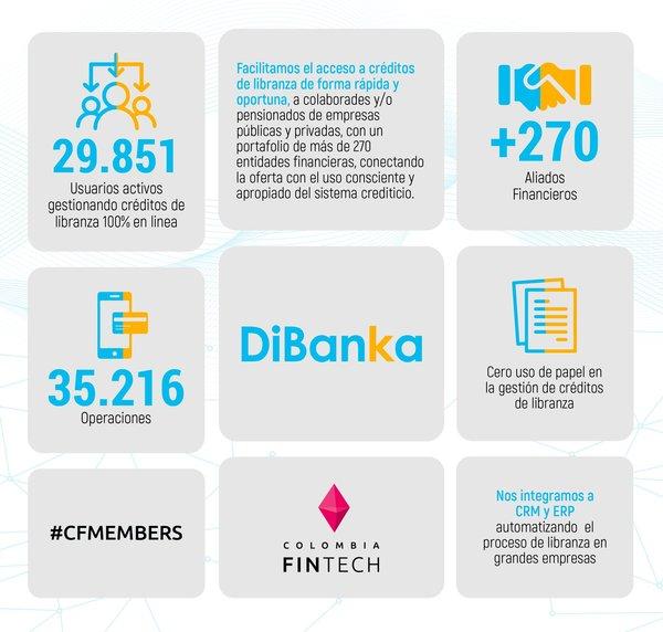 """""""Hoy #FollowFriday 🔥 ¿Ya conocían @Dibanka1? 🙌🏼 Estos cracks facilitan el acceso a créditos de forma rápida y oportuna con un portafolio de más de 260 entidades financieras 🤟🏼"""