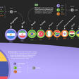 Visualizing The Most Miserable Countries in the World