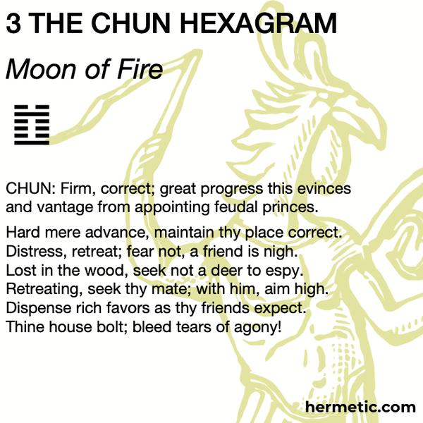 The Chun Hexagram