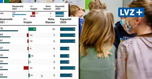 Aktuelle Anmeldezahlen: Das sind Leipzigs beliebteste Gymnasien und Oberschulen