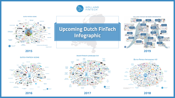 Put your company on the Dutch FinTech Map! - Deadline: 15th March