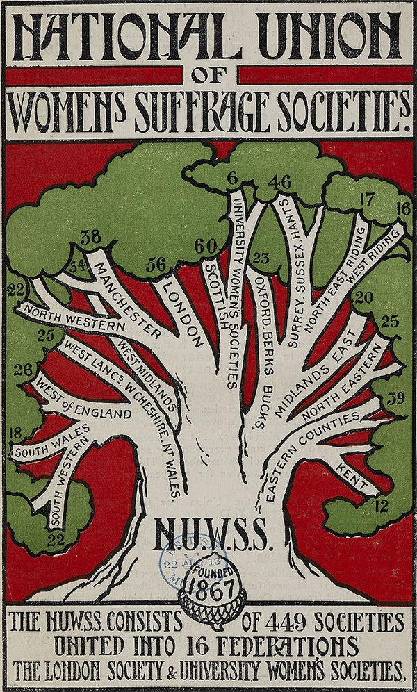 Poster de la N.U.W.S.S.