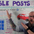 How to use Google Posts effectively