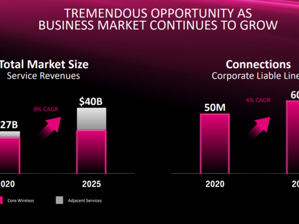 T-Mobile, AT&T, and Verizon to duel for 5G enterprise, business subscribers