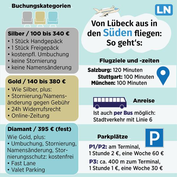 München, Stuttgart - und Salzburg: Lübeck Air fliegt ab Juli ein drittes Ziel an.