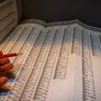 Eerdere verkiezingsuitslagen wijzen uit: stemgedrag ligt ver uiteen in Kaag en Braassem