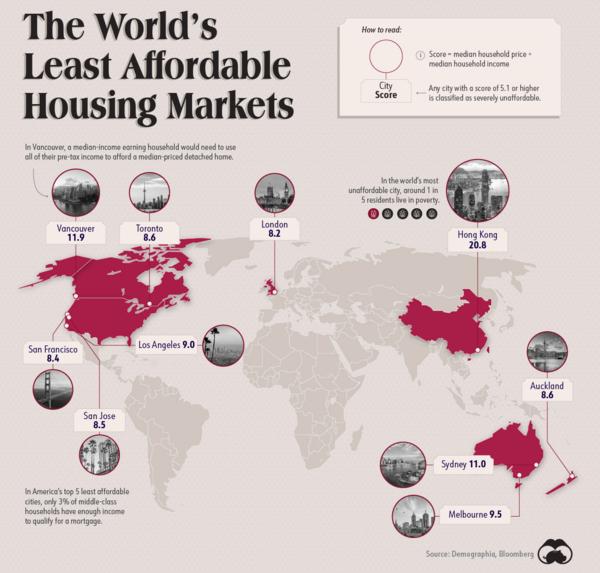 Graphic prepared by Visual Capitalist (www.visual capitalist.com)