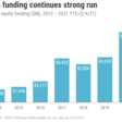 What The 23andMe SPAC Means For The Future Of Omics - CB Insights Research