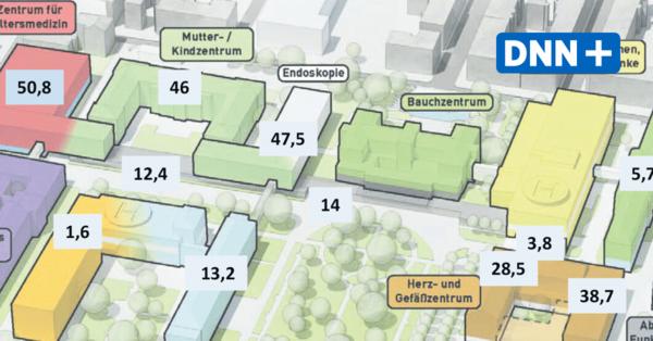 Fast 500 Millionen Euro für das Städtische Klinikum in Dresden