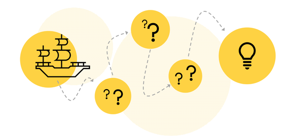 Discovery Sprints — What they are and why you should run them