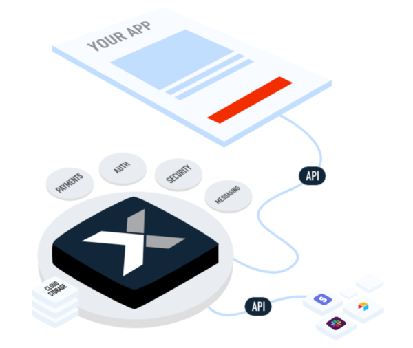 Xano - The Fastest No Code Backend Development Platform