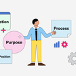 The 6 Ps of Facilitation Needs
