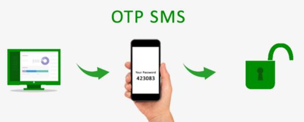 Tại sao xác thực thông qua SMS vẫn được sử dụng