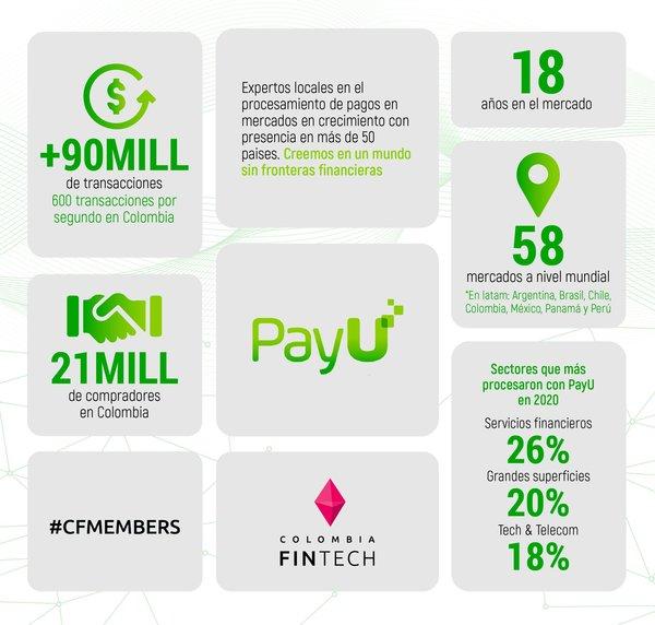 Hoy tenemos en nuestro #FollowFriday a @PayULatam 🔥 Cobrar y vender por internet nunca fue tan fácil 😏