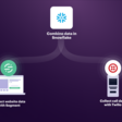 Segment & Twilio: Powering Your Customer Engagement Strategy Using Online & Offline Data