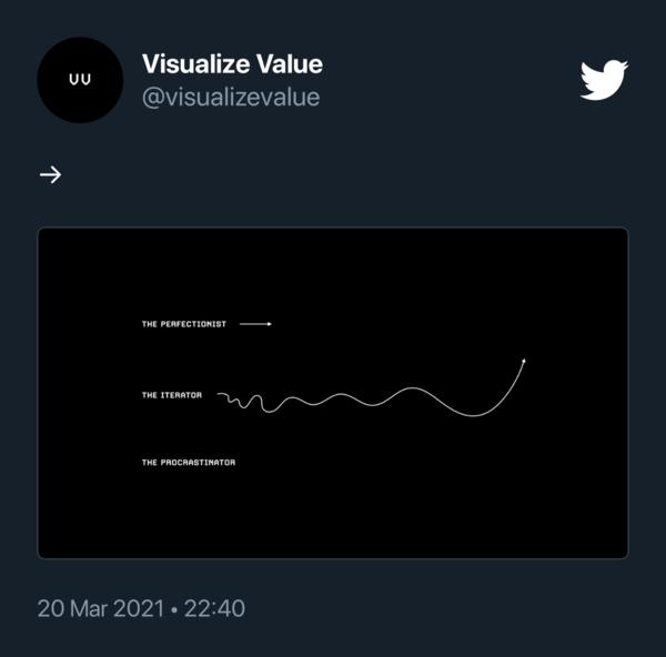 Perfectionist vs Iterator vs Procrastinator, by @VisuallizeValue