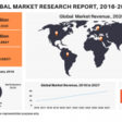 Data Analytics Outsourcing Market Demand, Share, Growth