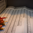 Hoeveel stemmen kregen de politici uit Kaag en Braassem tijdens Tweede Kamerverkiezingen?