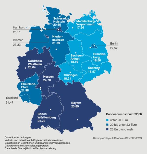 Le salaire horaire moyen en Allemagne selon les Länder (hors «minijobs»)