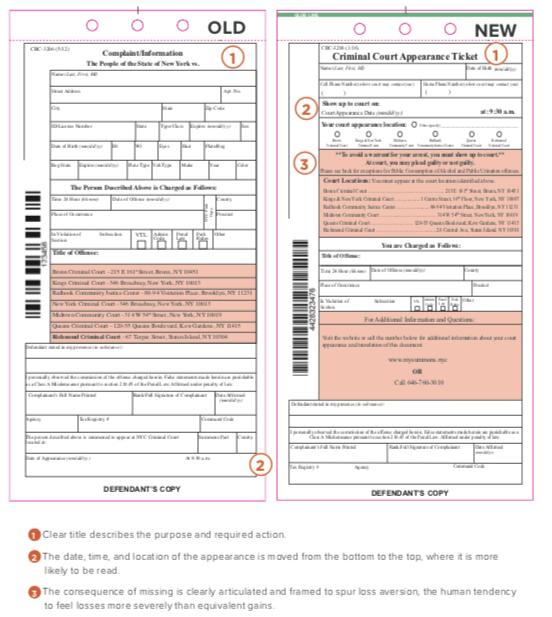 Il documento prima e dopo