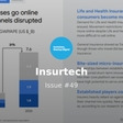 Techstars Insurtech Digest - Issue #49 is out!  | Techstars Startup Digest