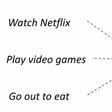 Snickers vs. milkshakes & Netflix vs. sleep