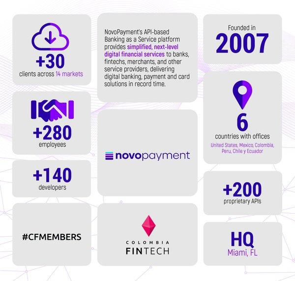 ¡Hoy nuestro #FollowFriday va para @novopayment! 🔥 Empresa que ofrece servicios tecnológicos para habilitar la creación de nuevos ecosistemas de pago🤟🏼