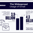 10 Crucial Email Marketing Mistakes (With Tips to Avoid Them)