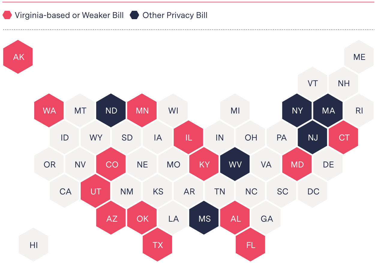 Source: IAPP. Virginia-based or weaker bills require people to opt out (as opposed to opt in) to being tracked online and contain no right to sue over violations—or else do not address these provisions.