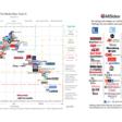 Should you trust media bias charts? - Poynter