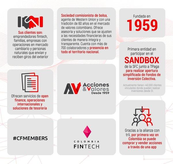 Nuestro #FollowFriday es para @AcciValores🔥 Una sociedad comisionista de bolsa, agente de Western Union y con una tradición de 60 años en el mercado de valores colombiano 💪🏼