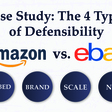 The 4 Types Of Defensibility