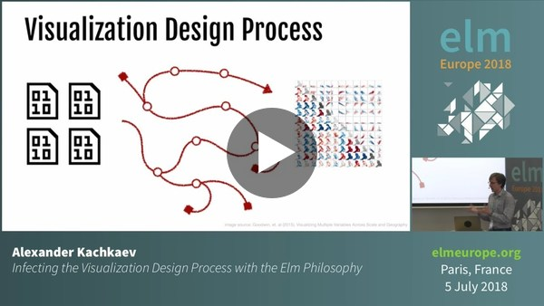 Infecting the visualization design process with the Elm philosophy – Alexander Kachkaev