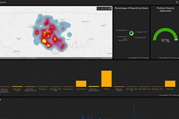 Harnessing The Power Of GIS To Improve Customer Service