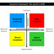 Playing to Win and Scenario Planning | Roger Martin