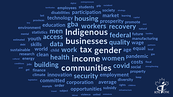 Words most commonly used in Budget 2021 (see description for exclusions)
