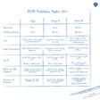 The B2B Marketplace Funding Napkin 2021 | by Julia Morrongiello | Point Nine Land | Apr, 2021 | Medium