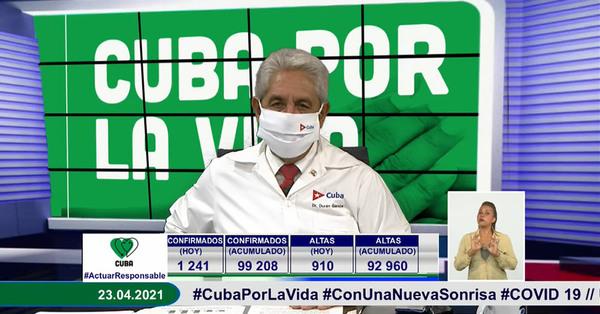 Sigue en aumento el número de casos positivos a la COVID-19 en Cuba: 1241 y 10 fallecidos